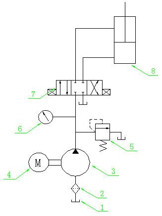 检查电源和电路 压力太低